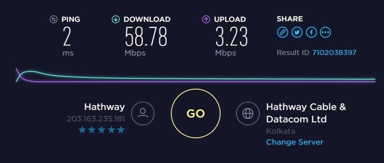 Hathway H-Fiber Basic Package Speed