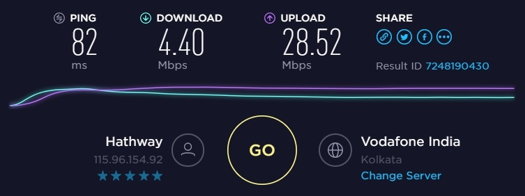 Hathway H-Fiber Slowest Speed